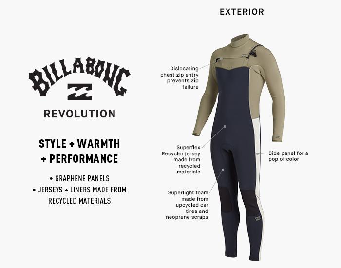 wetsuit-pdp-asset-revolution 204